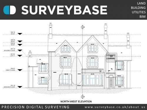 UAV Survey, Country Estate, Wales